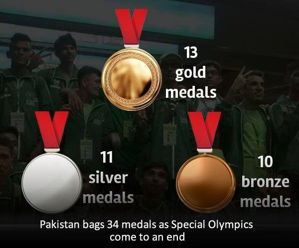 Making Pakistan proud