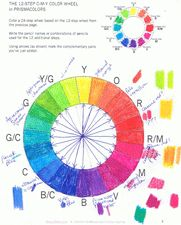 How to Use a Color Wheel for Your Beading Projects - Beading Instructions - Beading Daily