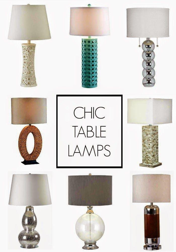 Tutti i Modelli di Lampada da tavolo a confrontohttp://viavinci9.blogspot.it/2014/11/tutti-i-modelli-di-lampada-da-tavolo.html