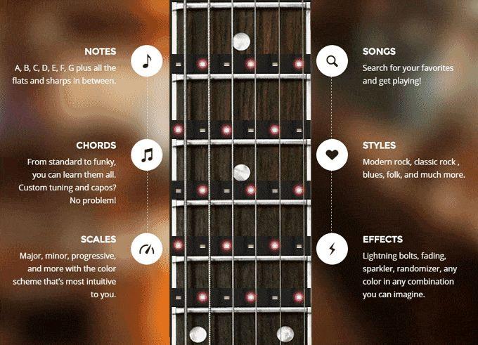 State-of-the-art full spectrum LED learning and display system for guitars | Crowdfunding es una manera democrática de apoyar las necesidades de recaudación de fondos de tu comunidad. Haz una contribución hoy.