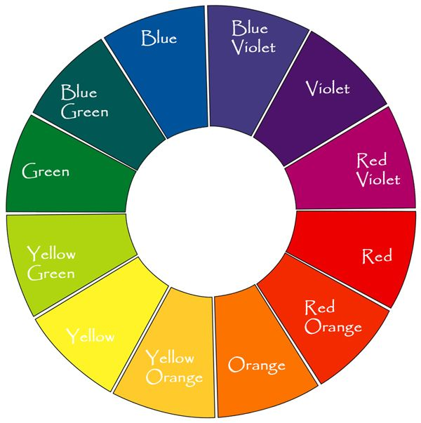Elements Of Design Color Adds Feeling To Your Such As Blue