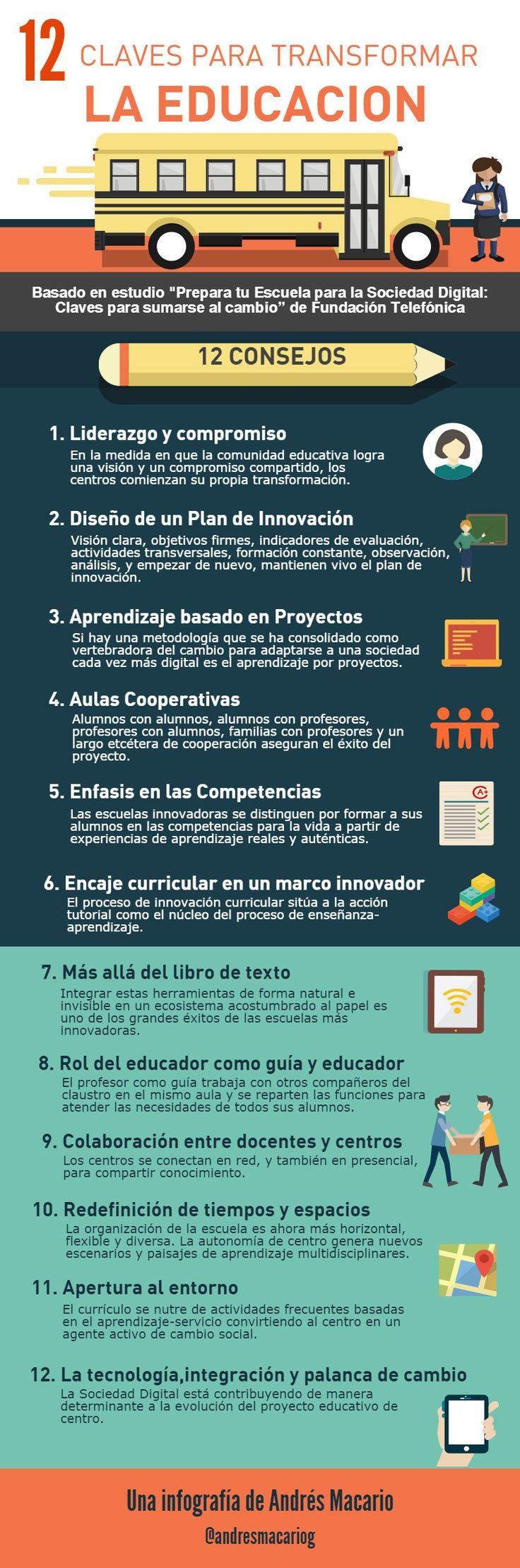 12 claves para transformar la Educación #infografia #infographic #education   TICs y Formación