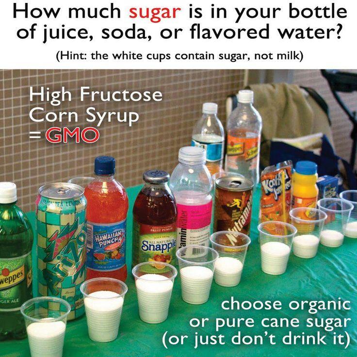 #health #organic #gmo