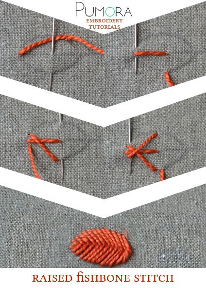 Pumora's embroidery stitch-lexicon: the raised fishbone stitch