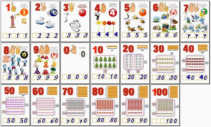 Materiale didactice de 10(zece): Cifre şi numere