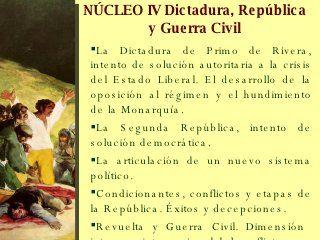 Temario de Historia de España contemporánea