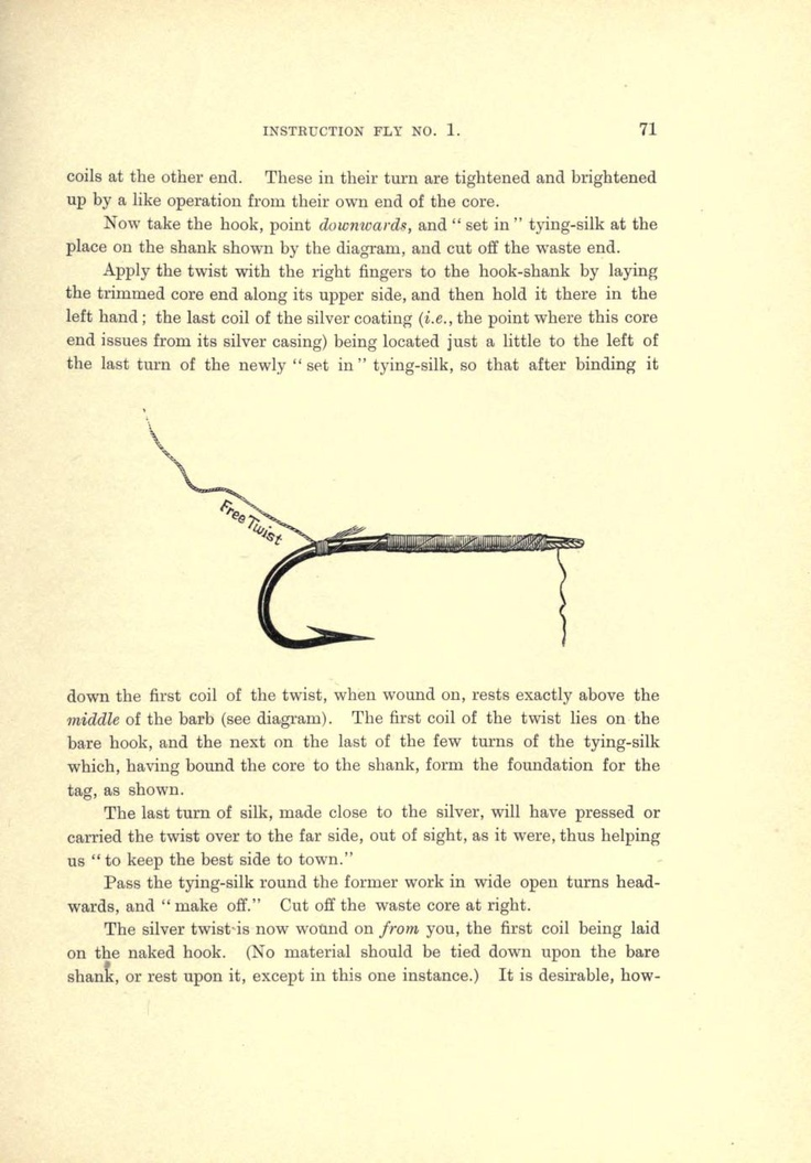 Instruction Fly No. 1, Tying in the Gut and the Tag, George Kelson - The Salmon Fly 1985