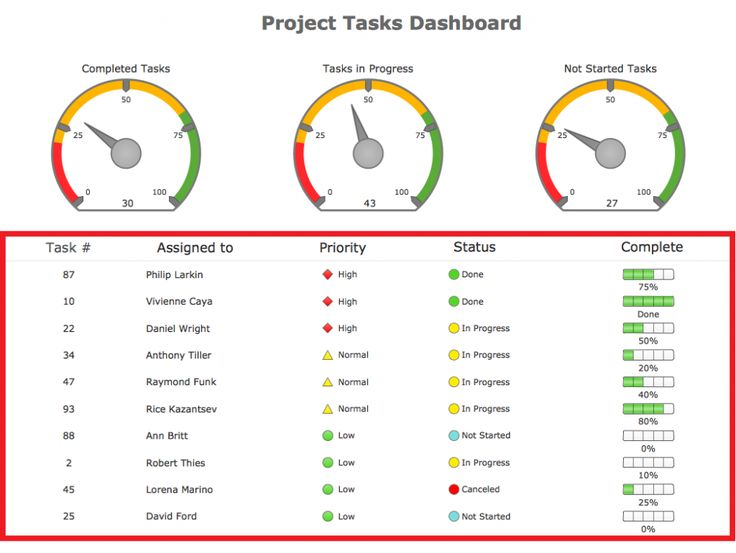 Best Project Management Business Tracking Templates Images On
