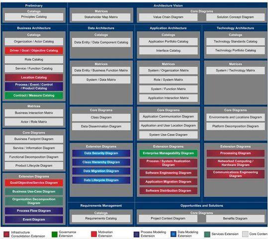 Fowler patterns of enterprise application architecture pdf download