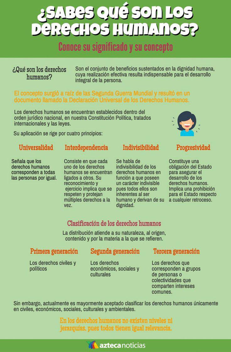 ¿Sabes qué son los Derechos Humanos? #infografia