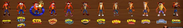 20 years of Crash Bandicoot models compared (1996-2016) [x-post from r/crashbandicoot] http://ift.tt/2helHcJ