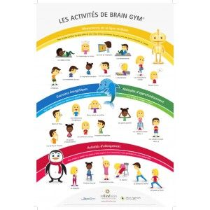 Poster Brain Gym illustration