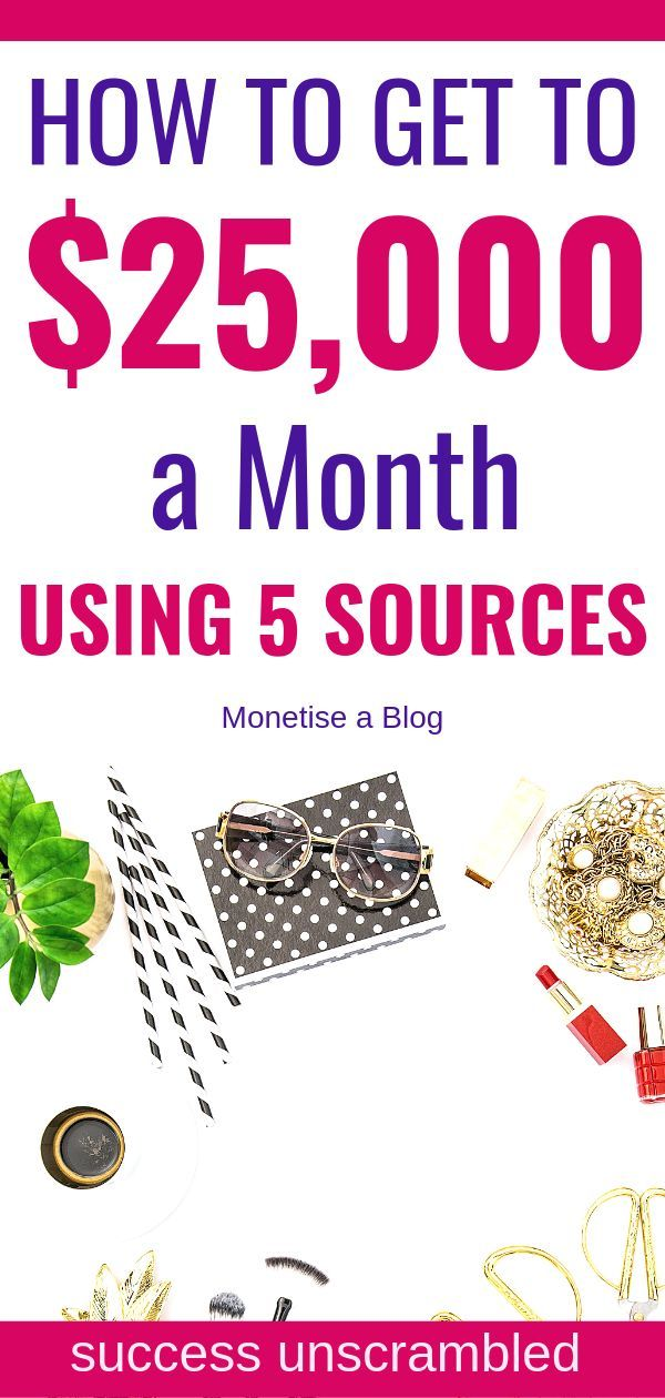 Monetising A Blog To 25,000/Month Made Simple – Paul Treloar