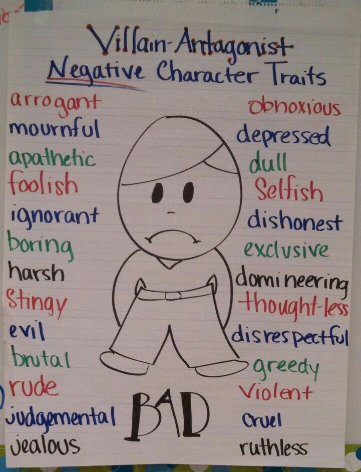 BAD character traits of a villain/antagonist