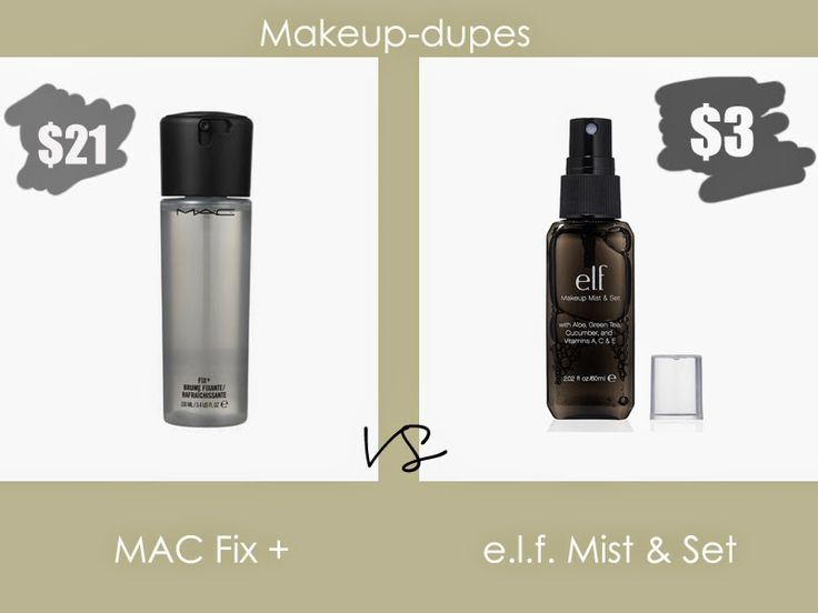 Dupe For Mac Fix Plus