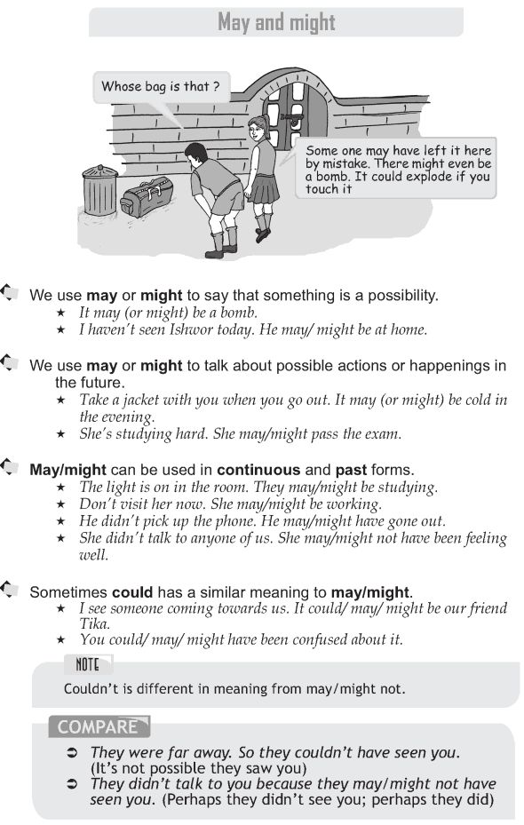 Grade 9 Grammar Lesson 23 May and might (1)
