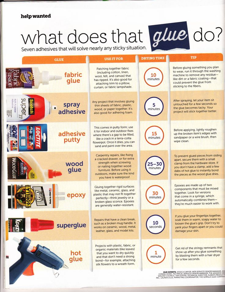 74 best DIY Glue-Which One to Use \ Why images on Pinterest - conduit fill chart
