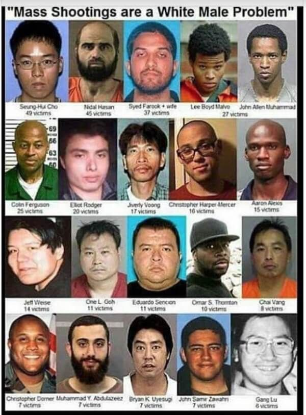 """Viral Photo Destroys Leftist Narrative About """"All White"""" Mass Shooters"""