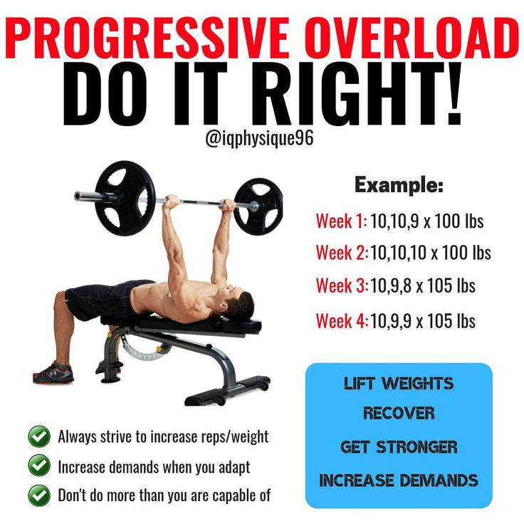 The Benefits Of Progressive Overload And Why It Is