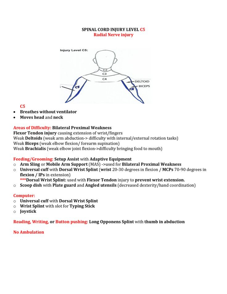 SPINAL CORD INJURY LEVEL C5