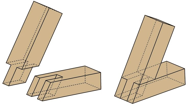 ... kb gif angle wood joints 640 x 494 123 kb jpeg wood joints 1000 x 703