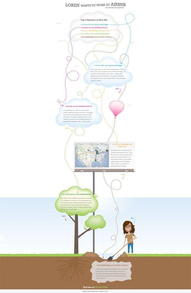 The 25+ best Cv generator ideas on Pinterest Cover letter - resume generator