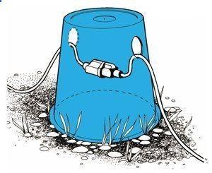 Slim bedacht! Maak twee gaten in een emmer en houd je stekker van de natte grond.