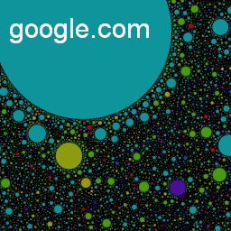 The Internet map - WOW