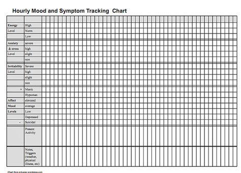 Hourly Mood and Symptom Chart | Mindfulness