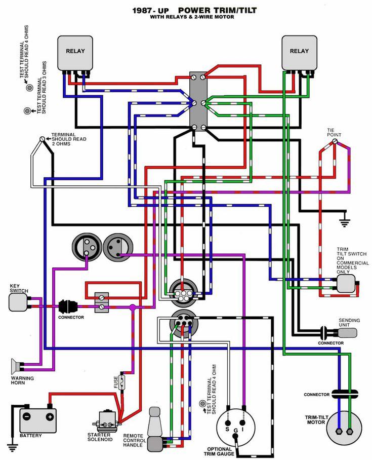 Evinrude Trim Gauge Wiring Diagram