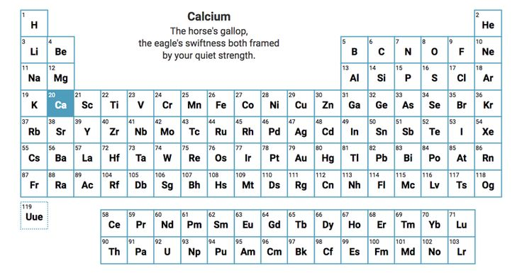 An interactive review of the periodic table -- composed of 119 haiku - most clever science poetry EVER!   Where do I save you?  In science or language arts?   Maybe I'll do both....