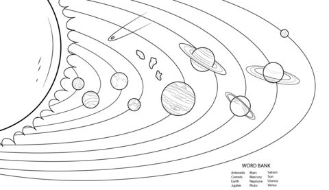 Feuille de travail du modèle du système solaire Coloriage