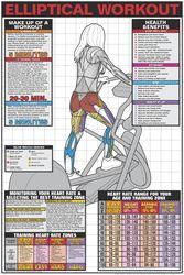Elliptical Workout Poster