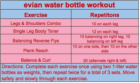 Water Bottle Workout: Water Bottle