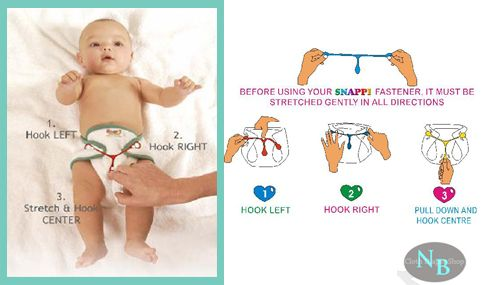 Snappi Cloth Diaper Fastener Instruction Picture - Nature Bumz Co. Cloth Diaper Shop, Niagara Falls