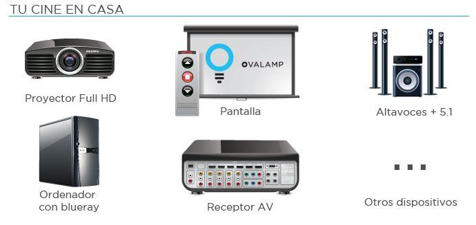 Cómo montar tu propio cine en casa.  - Receptor AV - Proyector FullHD - Blueray - Altavoces 5.1 - Pantalla de proyección - Ordenador - Consolas - ....