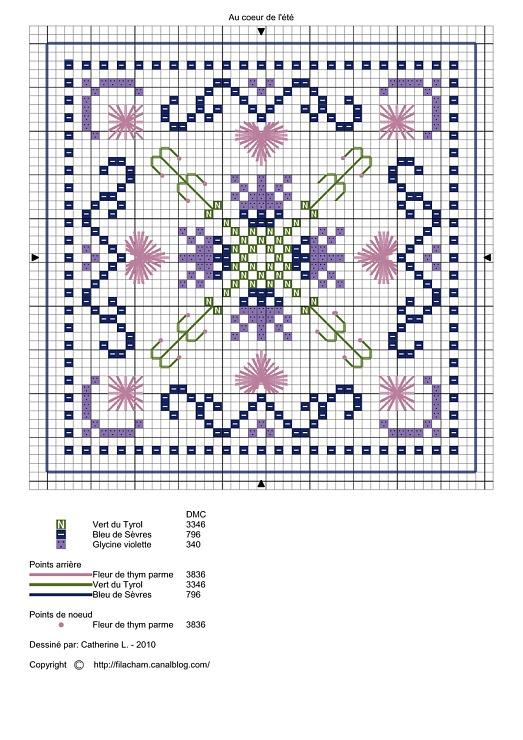 Biscornu pattern,