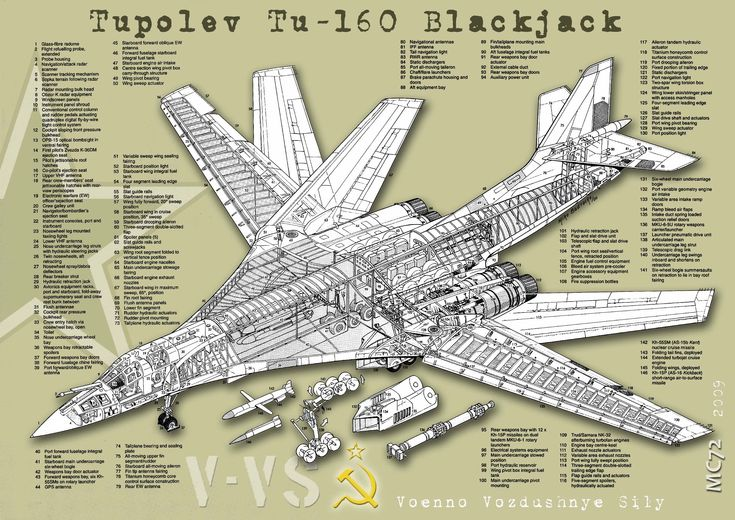 Tupolev Tu 160 Blackjack :Maquetland.com:: Le monde de la maquette
