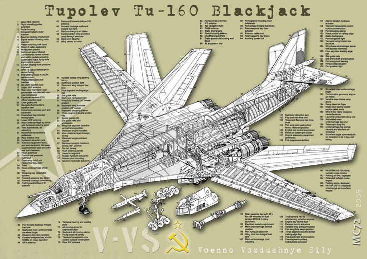 Bombardier blackjack