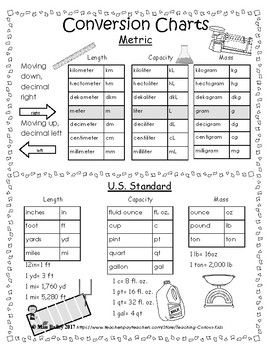 This is a single sheet chart of metric units and how to