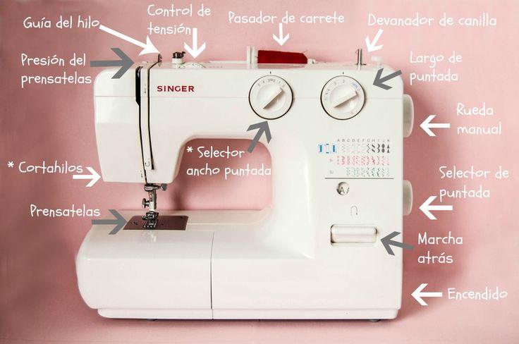 """Este post forma parte del apartado """"Empezando de cero"""" para principiantes de la Escuela de Costura . En él veremos las principales ..."""