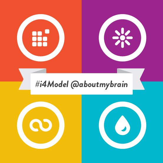 The #i4Neuroleader is a personal leadership model with the brain at its core. It has been created for those who wish to enhance their awareness, well-being and develop as a leader. This model includes four key competencies: #performance #innovation #collaboration #agility  Read more about the #i4Model: http://aboutmybrain.com/i4methodology