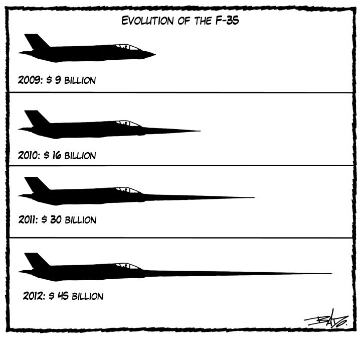 Oh the lies cartoon: The F35 is a pointless waste of $24 BILLION of Australian taxpayer funds.