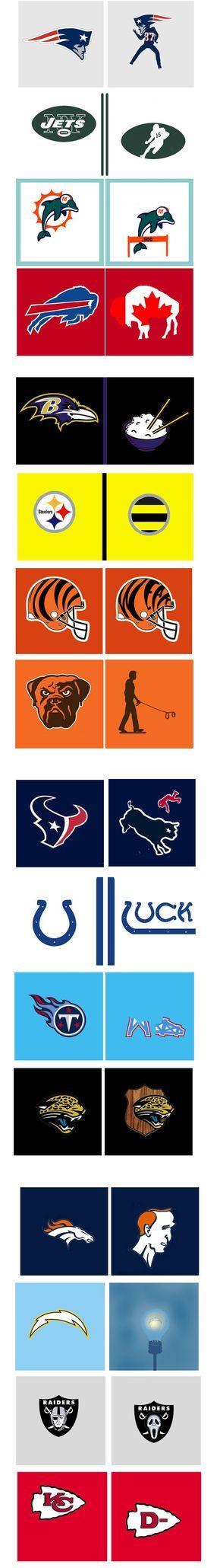 Kurt Snibbe's AFC logo makeovers