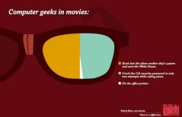 Movie Cliche Computer Geeks in Movies: York International, Film Festivals, Festivals Posters, Movies, Latino Film, Graphics Design, Movie Cliché, New York, Computers Geek