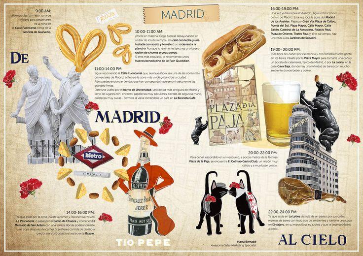 Visita Madrid en un día con esta guía
