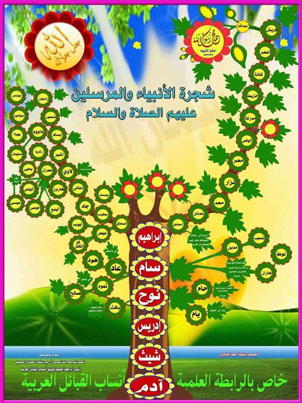 شجرة الأنبياء صور شجرة الرسل والانبياء بالتفصيل بالترتيب الزمنى وأعمارهم وأولادهم وقصصهم Almastba Com 1391910645 Islam Facts Learn Islam Knitting Bag Pattern