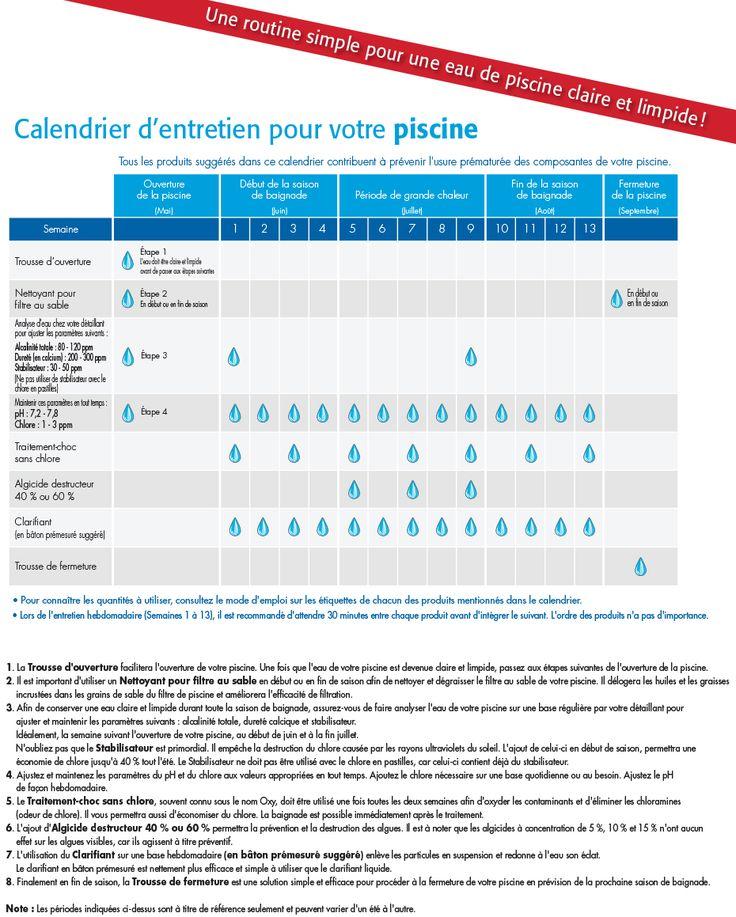 33 best Piscine creusée | Inground pool images on Pinterest ...