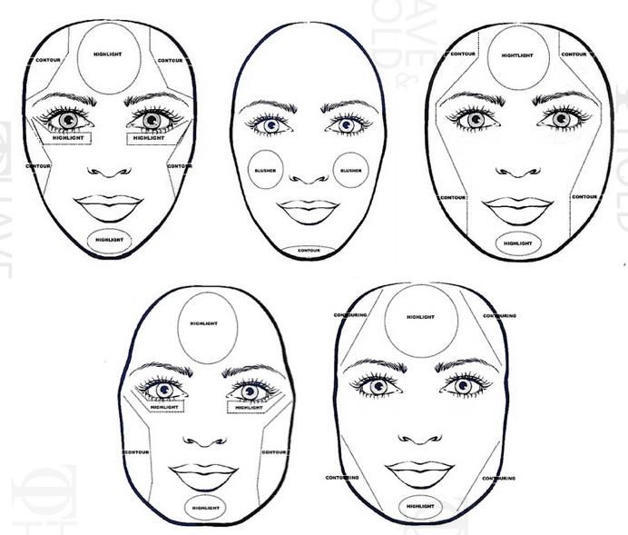 More contour and highlight tutorial. Love these!