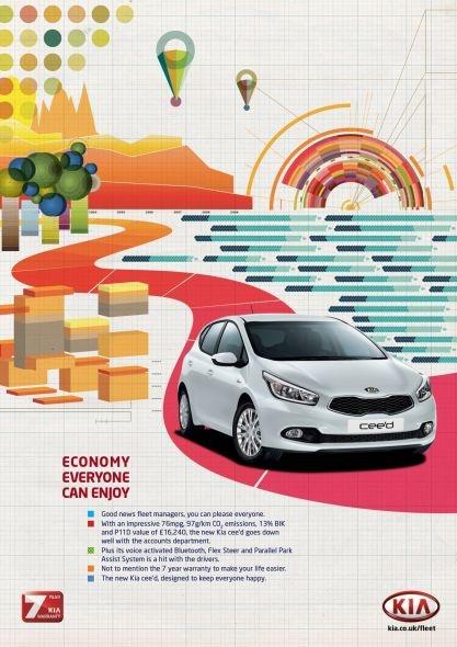 Kia Fleet: Economy that's fun to drive, 1
